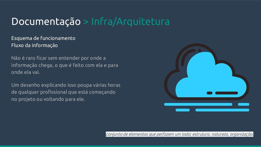 Documentação > Infra/Arquitetura Esquema de fun...