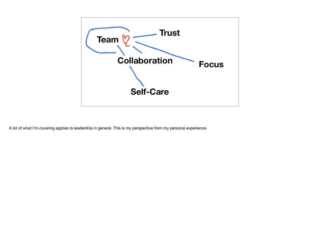 Team Self-Care Focus Collaboration Trust A lot ...