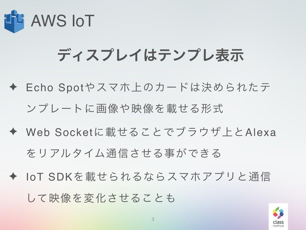 3 AWS IoT ✦ Echo SpotεϚϗ্ͷΧʔυܾΊΒΕͨς ϯϓϨʔτʹը૾...