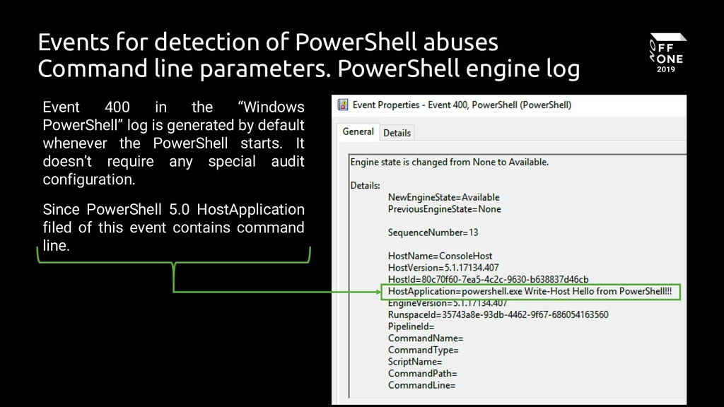 11 Events for detection of PowerShell abuses Co...