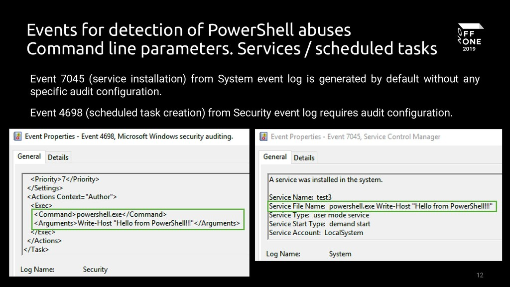 12 Events for detection of PowerShell abuses Co...