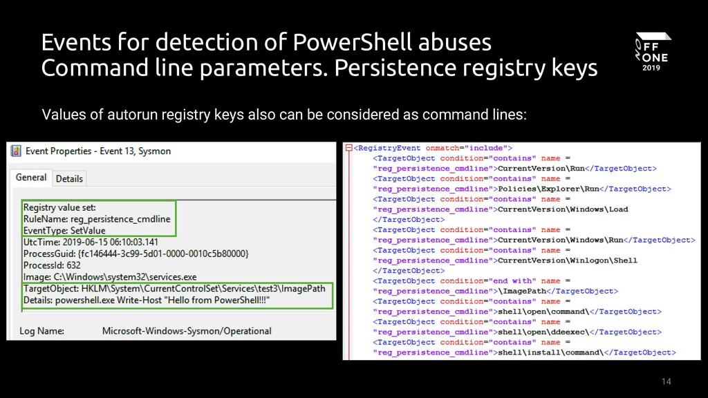 14 Events for detection of PowerShell abuses Co...