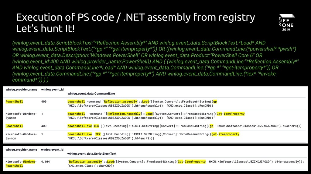 48 Execution of PS code / .NET assembly from re...