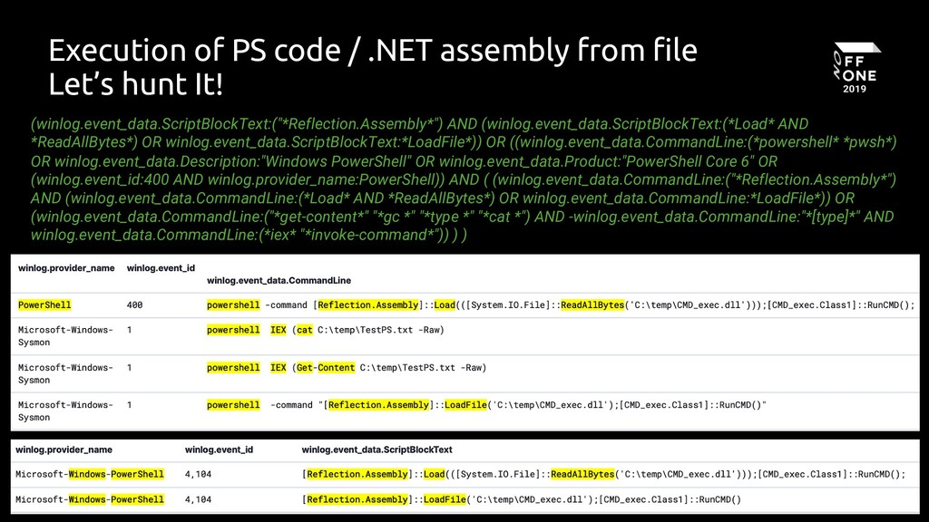 50 Execution of PS code / .NET assembly from fi...