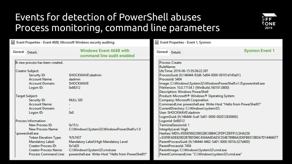 10 Events for detection of PowerShell abuses Pr...