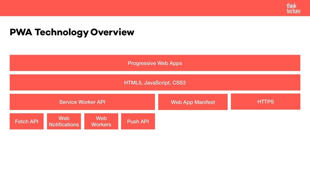 PWA Technology Overview Progressive Web Apps HT...