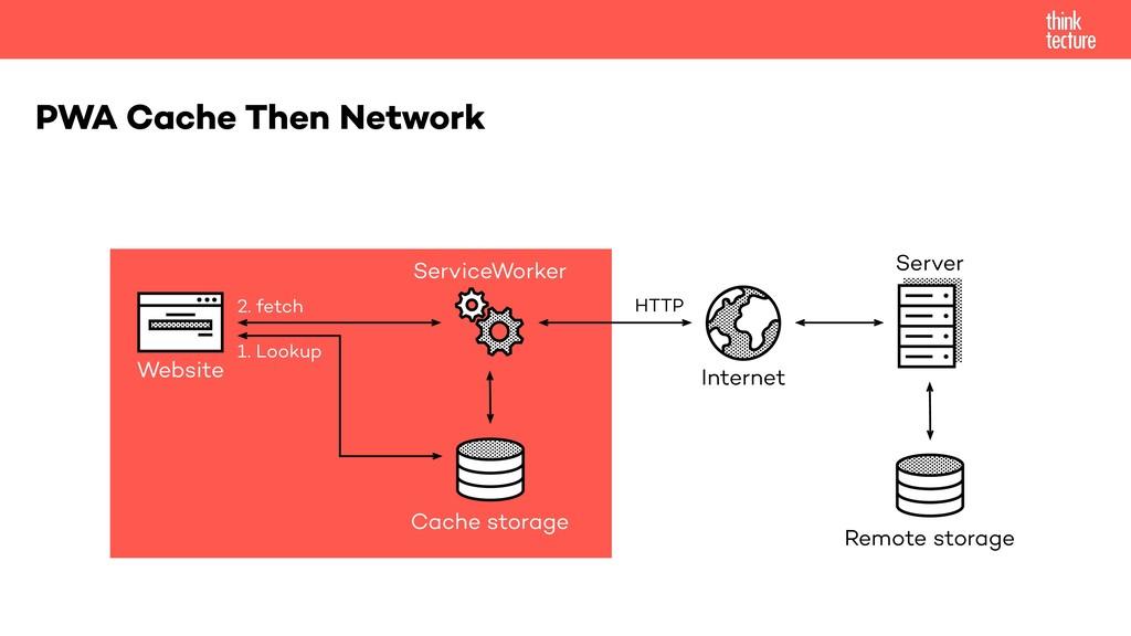PWA Cache Then Network Website Internet Cache s...