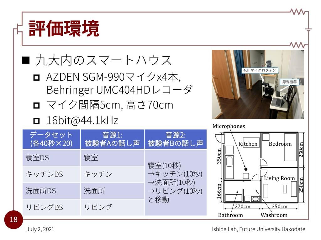 評価環境 n 九⼤内のスマートハウス p AZDEN SGM-990マイクx4本, Behri...