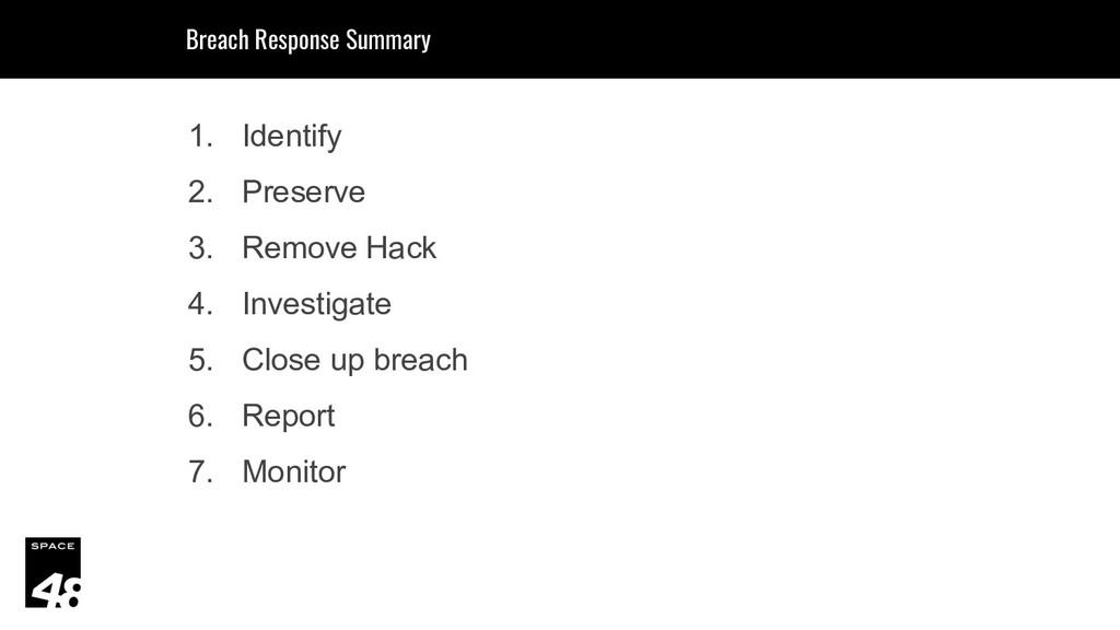 1. Identify 2. Preserve 3. Remove Hack 4. Inves...