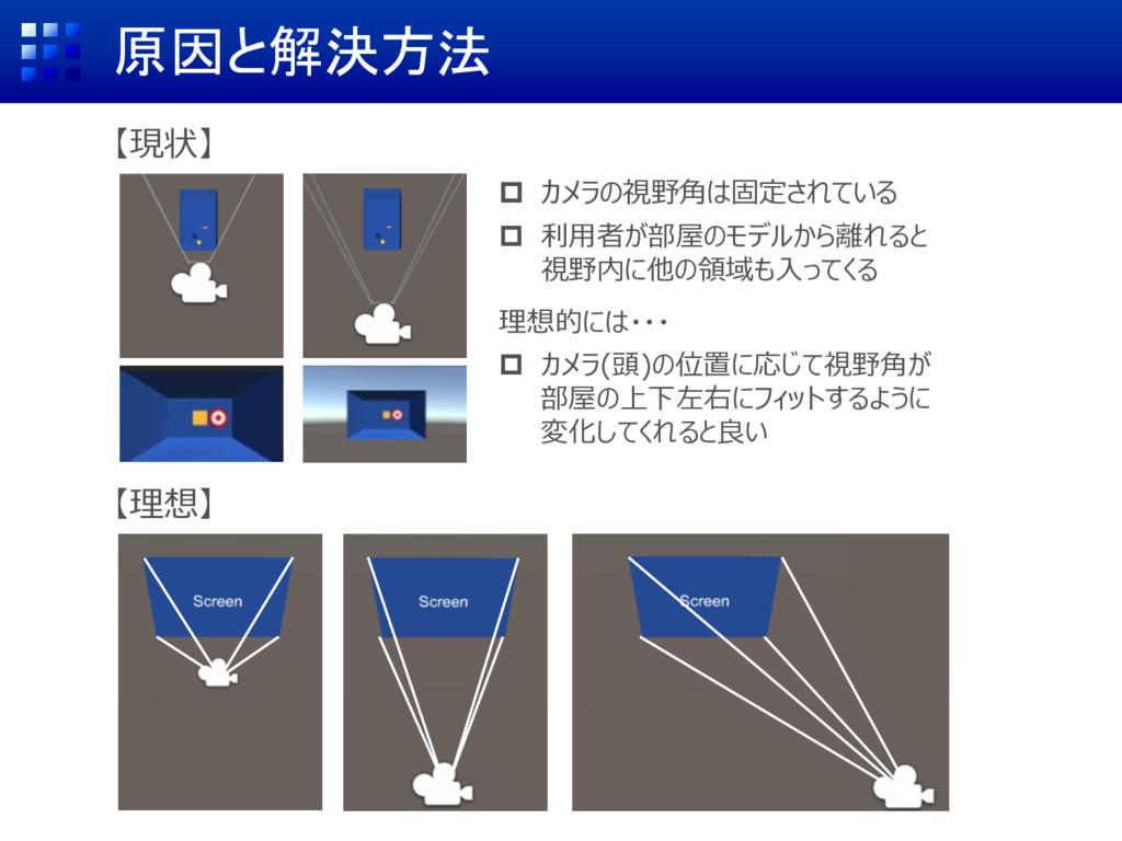 原因と解決方法  カメラの視野角は固定されている  利用者が部屋のモデルから離れると 視野...