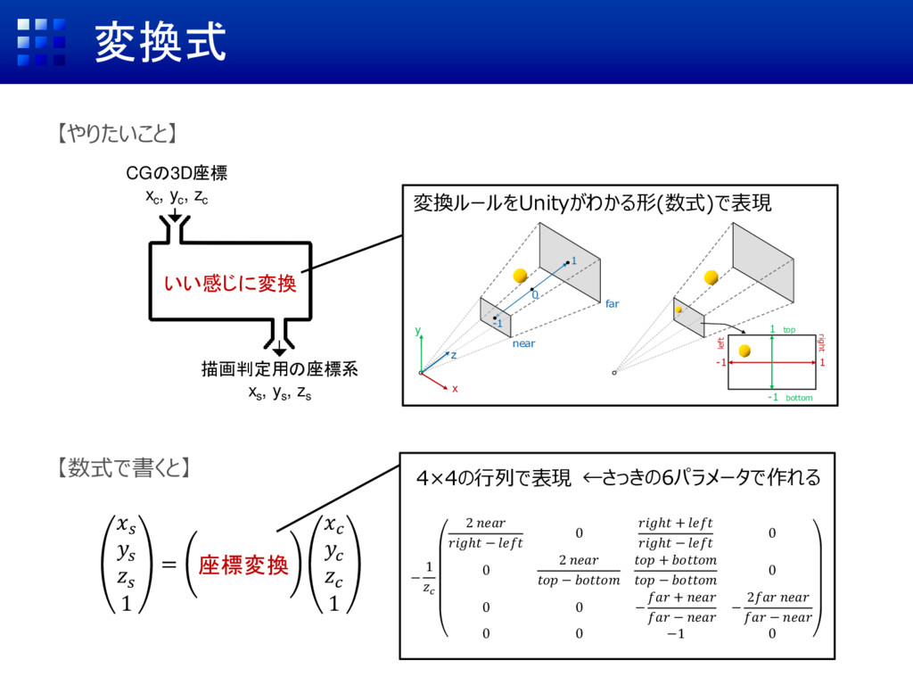CGの3D座標 xc , yc , zc 描画判定用の座標系 xs , ys , zs 変換式...