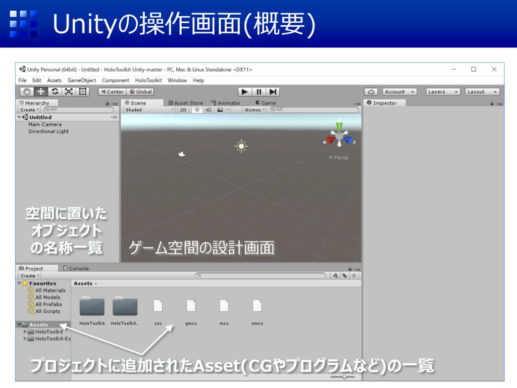Unityの操作画面(概要) ゲーム空間の設計画面 空間に置いた オブジェクト の名称一覧 プ...