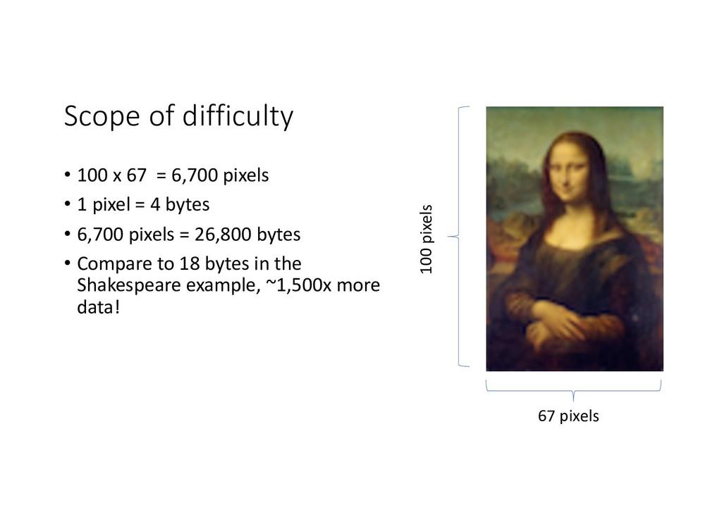 100 pixels 67 pixels Scope of difficulty • 100 ...