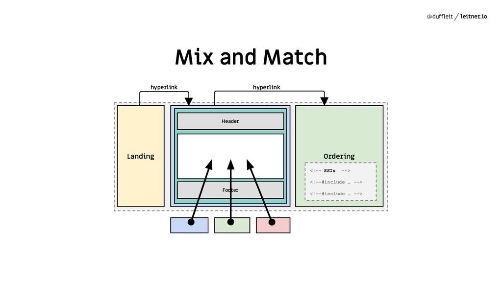 @duffleit leitner.io Mix and Match Landing Shop ...