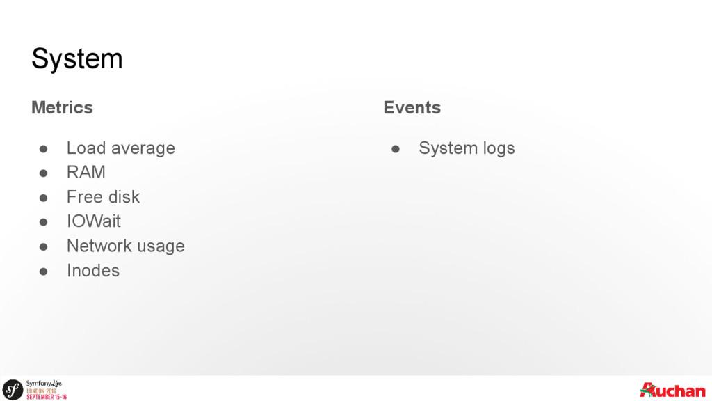 System Metrics ● Load average ● RAM ● Free disk...