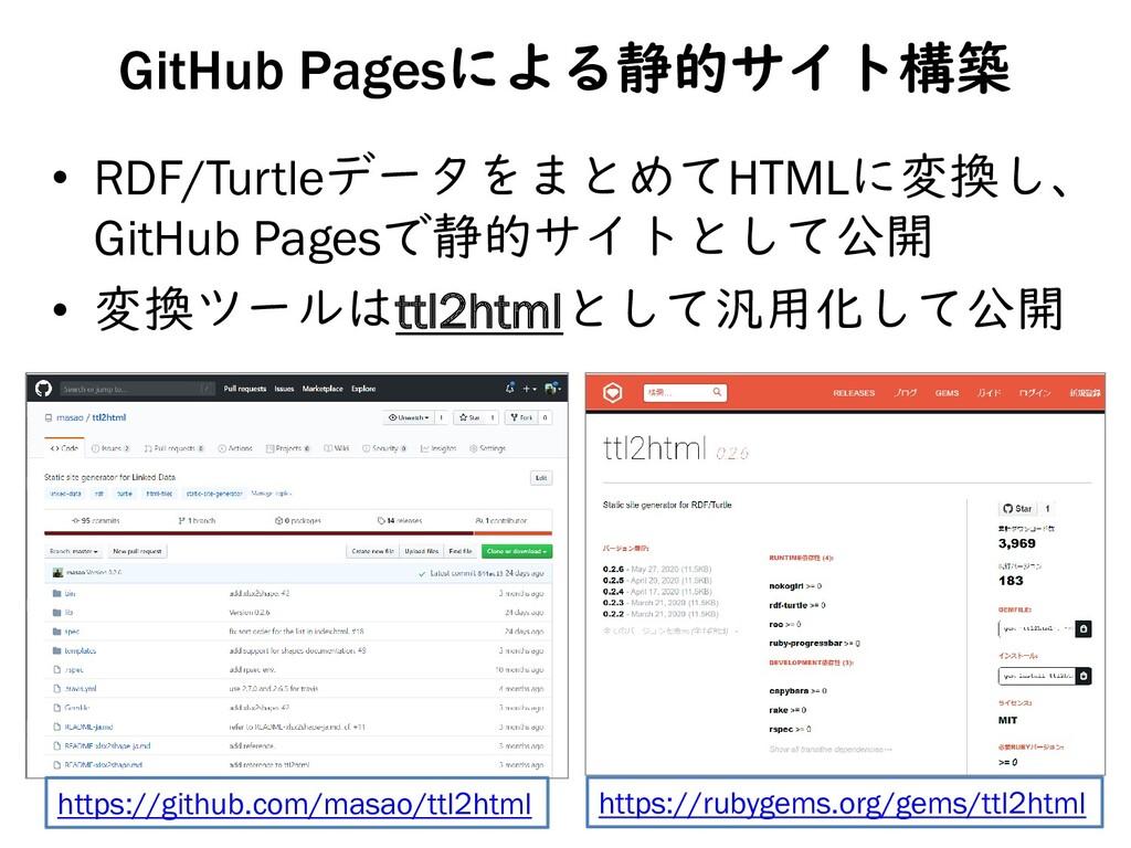 GitHub Pagesによる静的サイト構築 • RDF/TurtleデータをまとめてHTML...