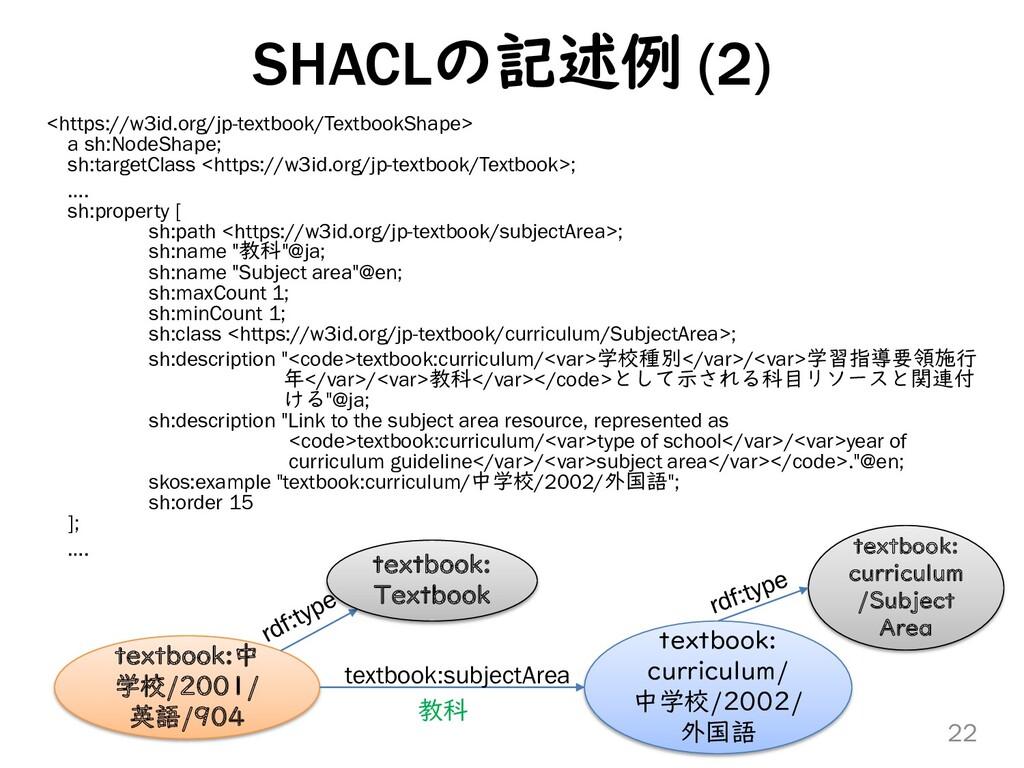 SHACLの記述例 (2) <https://w3id.org/jp-textbook/Tex...