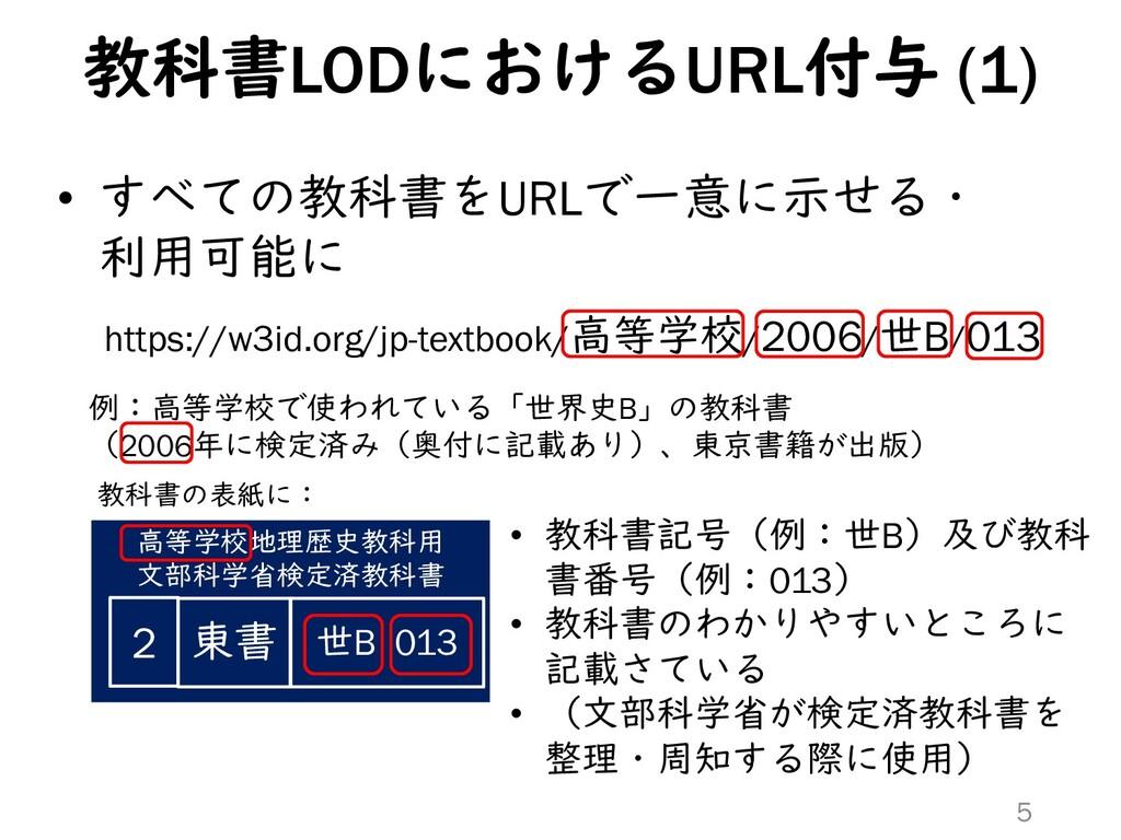 教科書LODにおけるURL付与 (1) • すべての教科書をURLで一意に示せる・ 利用可能に...