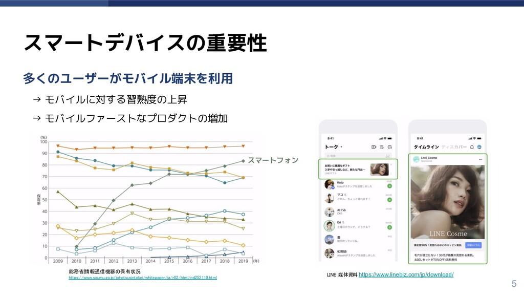 スマートデバイスの重要性 多くのユーザーがモバイル端末を利用 → モバイルに対する習熟度の上昇...