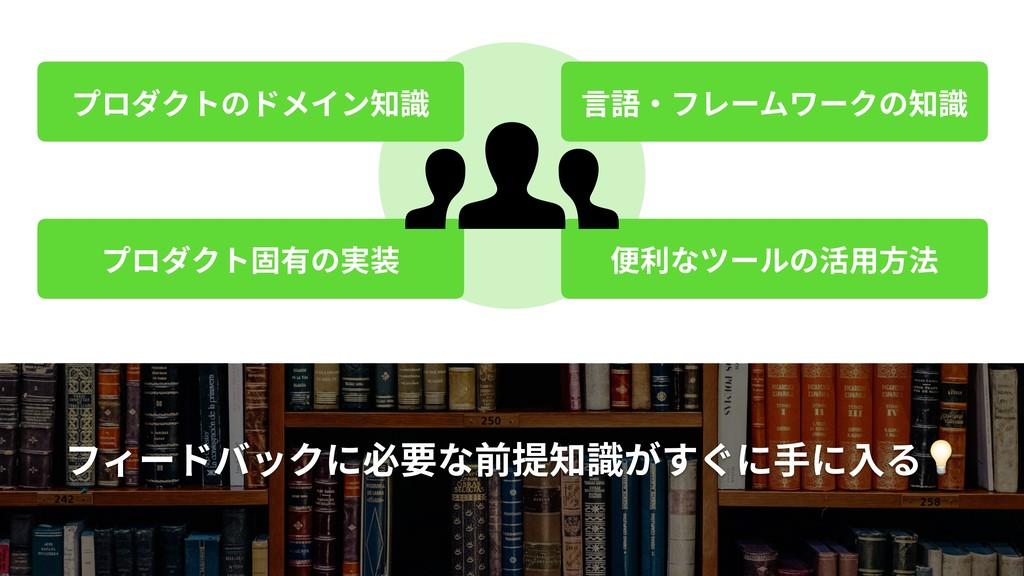 プロダクトのドメイン知識 プロダクト固有の実装 ⾔語・フレームワークの知識 便利なツールの活⽤...