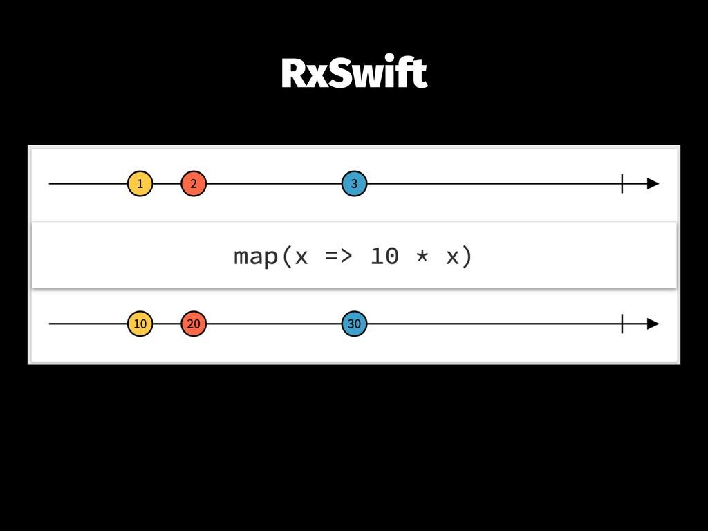 RxSwift