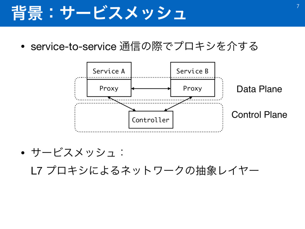 എܠɿαʔϏεϝογϡ • service-to-service ௨৴ͷࡍͰϓϩΩγΛհ͢Δ ...