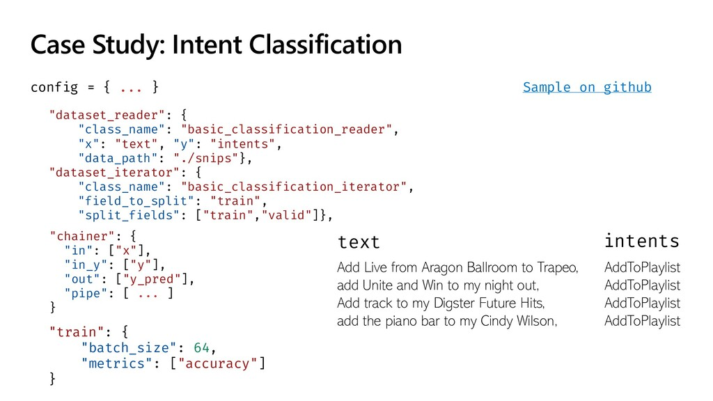 Case Study: Intent Classification config = { .....