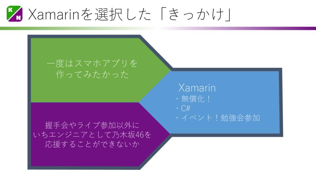 Xamarinを選択した「きっかけ」 一度はスマホアプリを 作ってみたかった 握手会やライブ参...