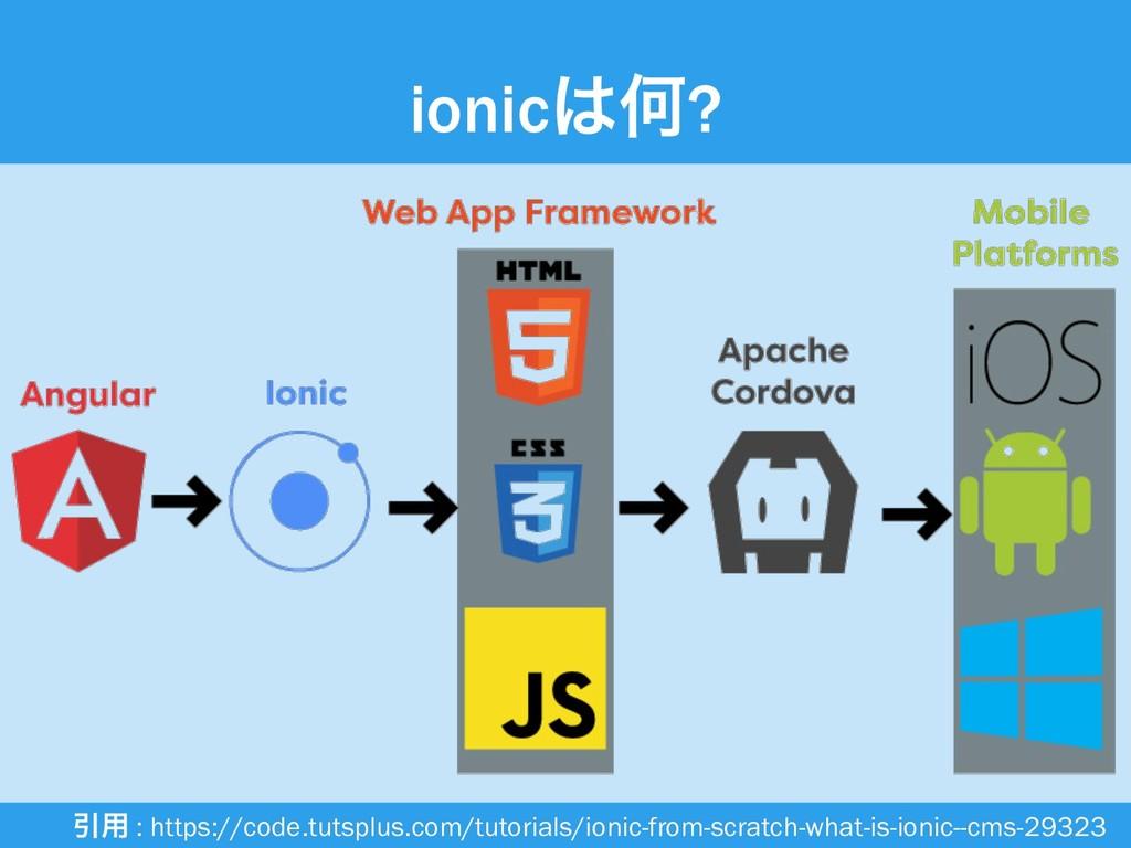 ionicԿ? Ҿ༻ : https://code.tutsplus.com/tutori...