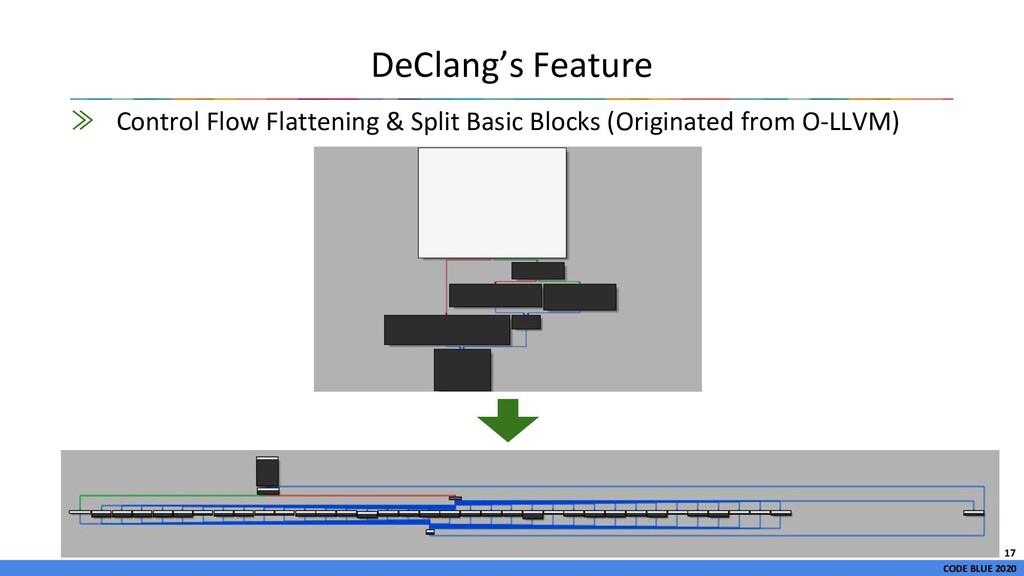 CODE BLUE 2020 DeClang's Feature ≫ Control Flow...