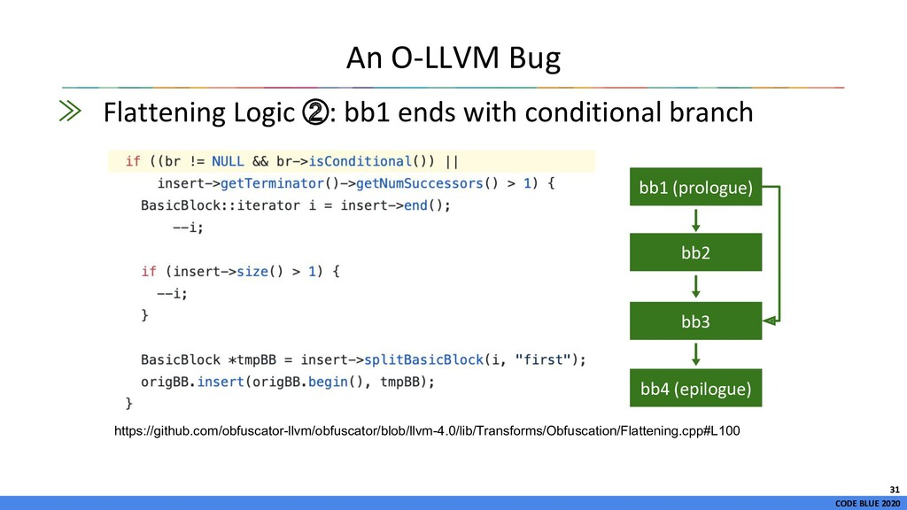 CODE BLUE 2020 ≫ Flattening Logic ②: bb1 ends w...