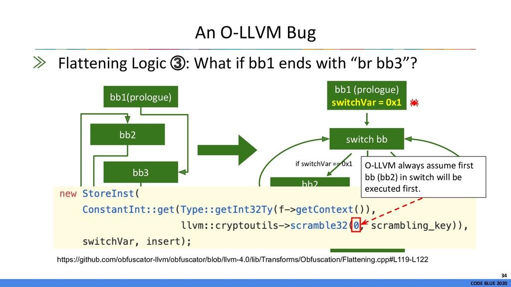 CODE BLUE 2020 bb1 (prologue) switchVar = 0x1 b...