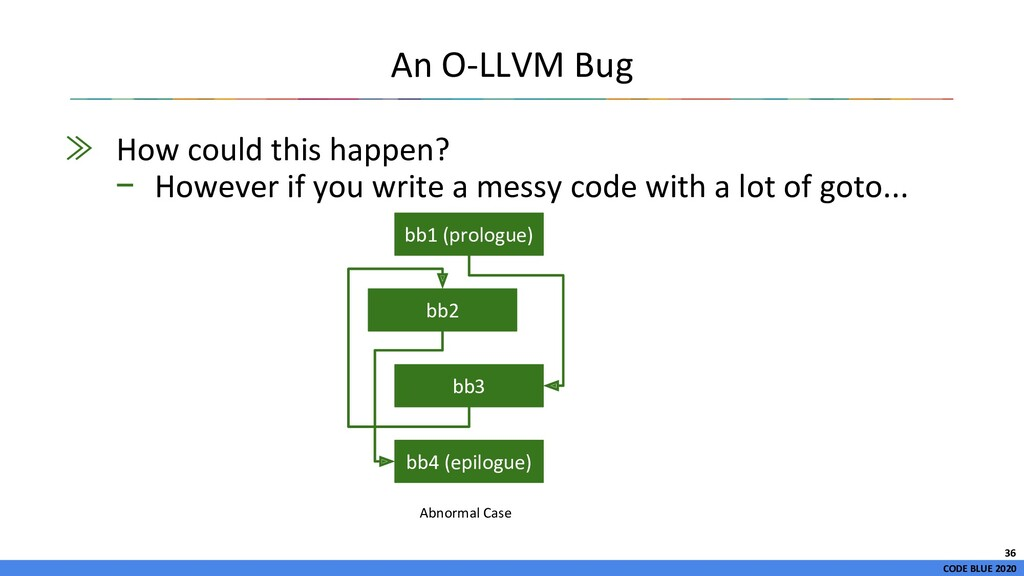 CODE BLUE 2020 An O-LLVM Bug ≫ How could this h...