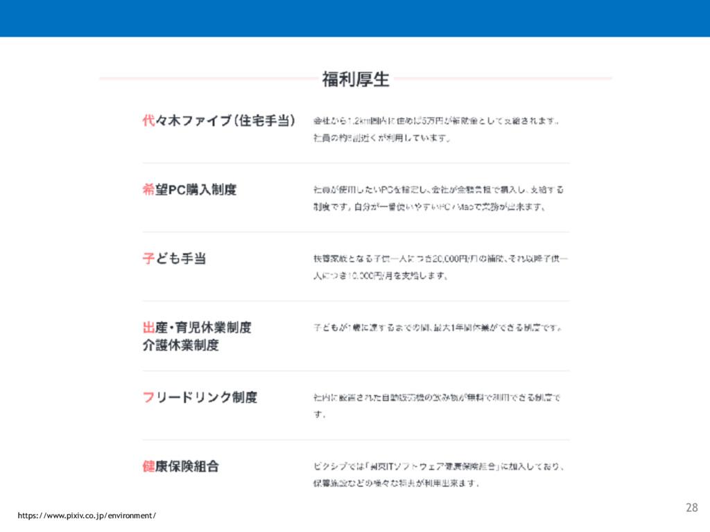 28 https://www.pixiv.co.jp/environment/