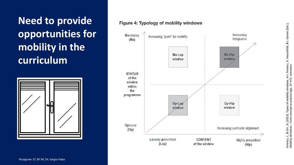 Need to provide opportunities for mobility in t...