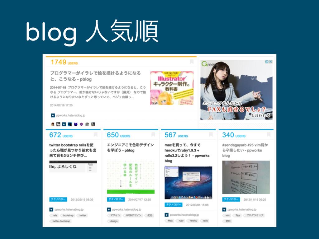 blog ਓؾॱ