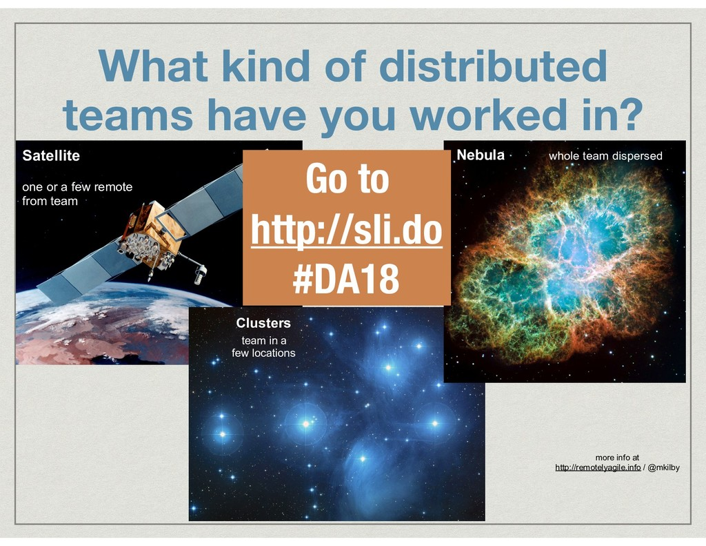 What kind of distributed teams have you worked ...
