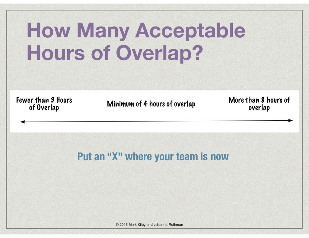 How Many Acceptable Hours of Overlap? © 2018 Ma...