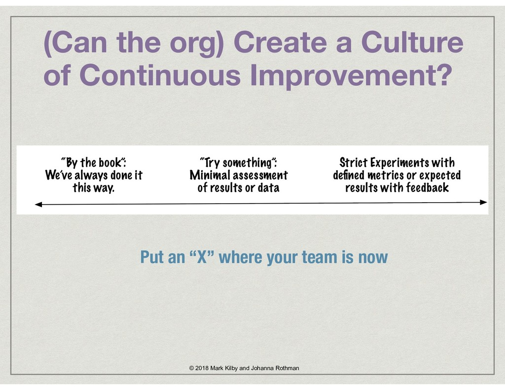 (Can the org) Create a Culture of Continuous Im...
