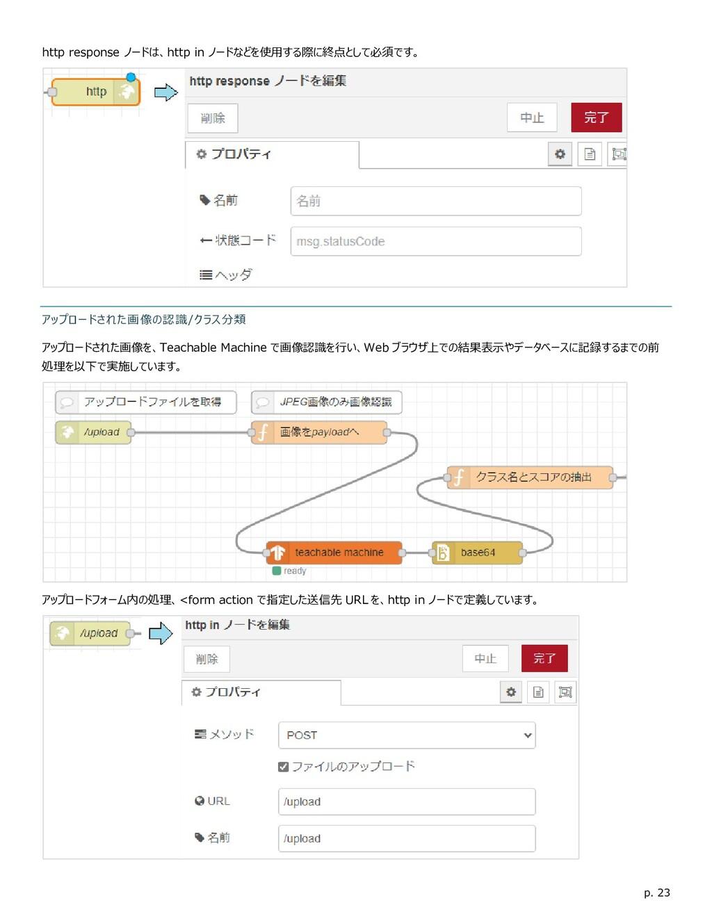 p. 23 http response ノードは、http in ノードなどを使用する際に終点...
