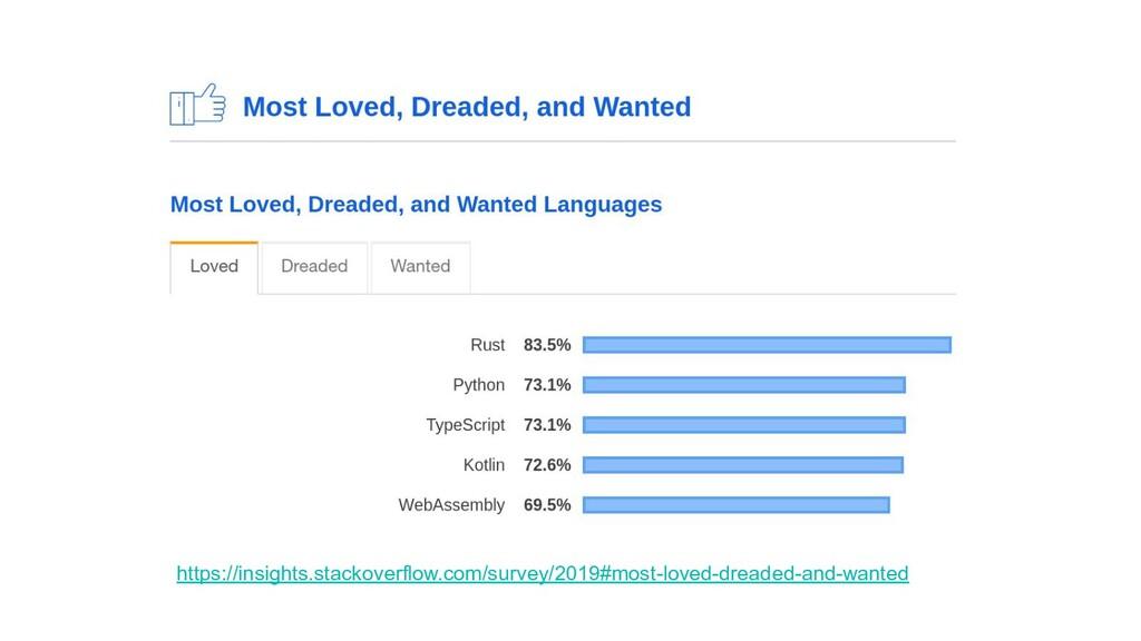 https://insights.stackoverflow.com/survey/2019#...
