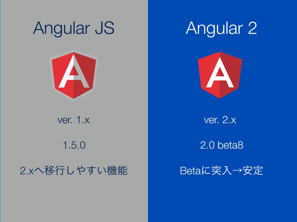 Angular JS Angular 2 ver. 1.x ver. 2.x 1.5.0 2....