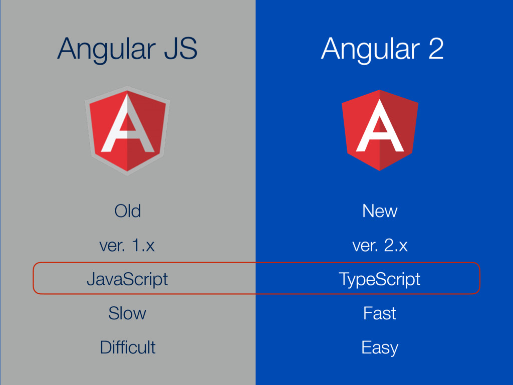 Angular JS Angular 2 JavaScript TypeScript ver....