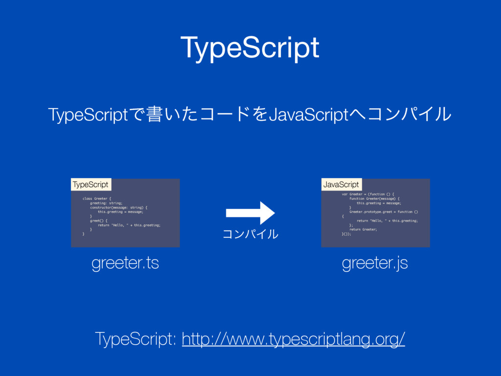 TypeScript class Greeter { greeting: string; co...