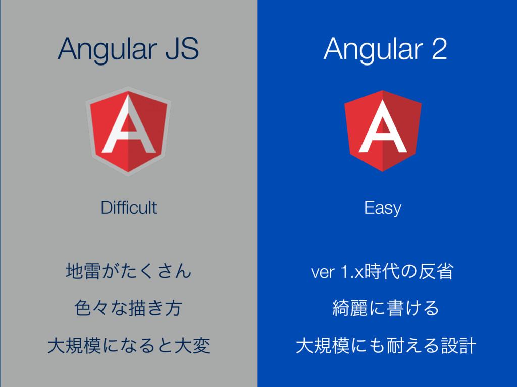 Angular JS Angular 2 Easy Difficult ៉ྷʹॻ͚Δ ver 1...