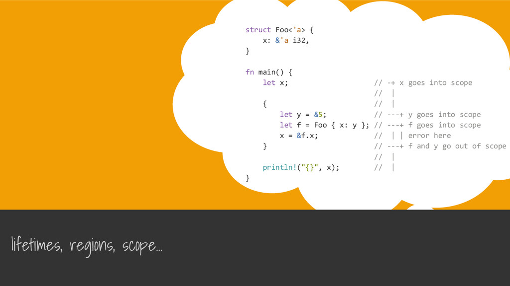 struct Foo<'a> { x: &'a i32, } fn main() { let ...