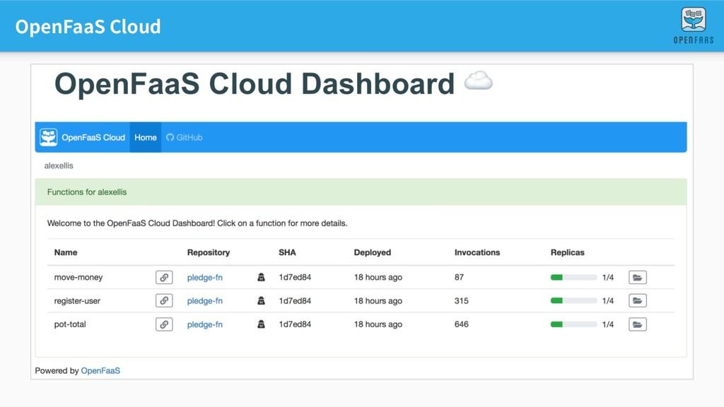 OpenFaaS Cloud