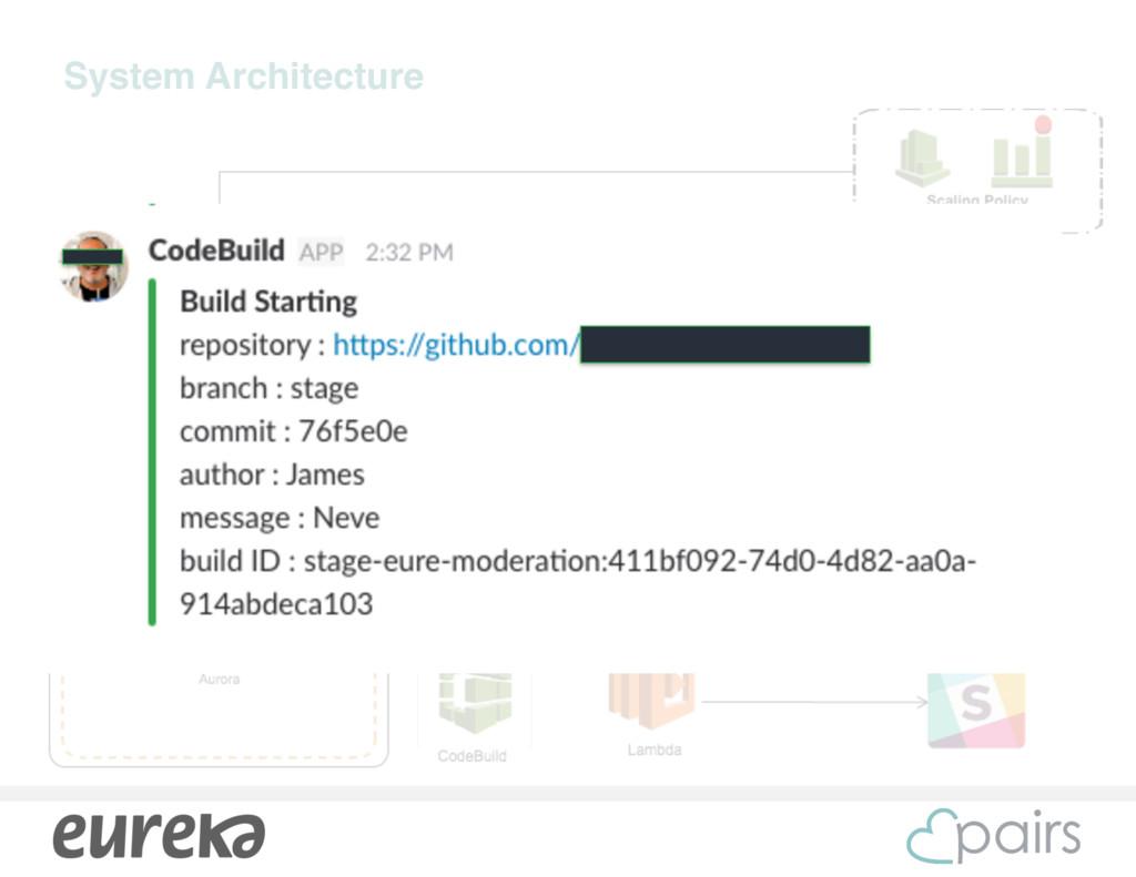 System Architecture Build ᶅ
